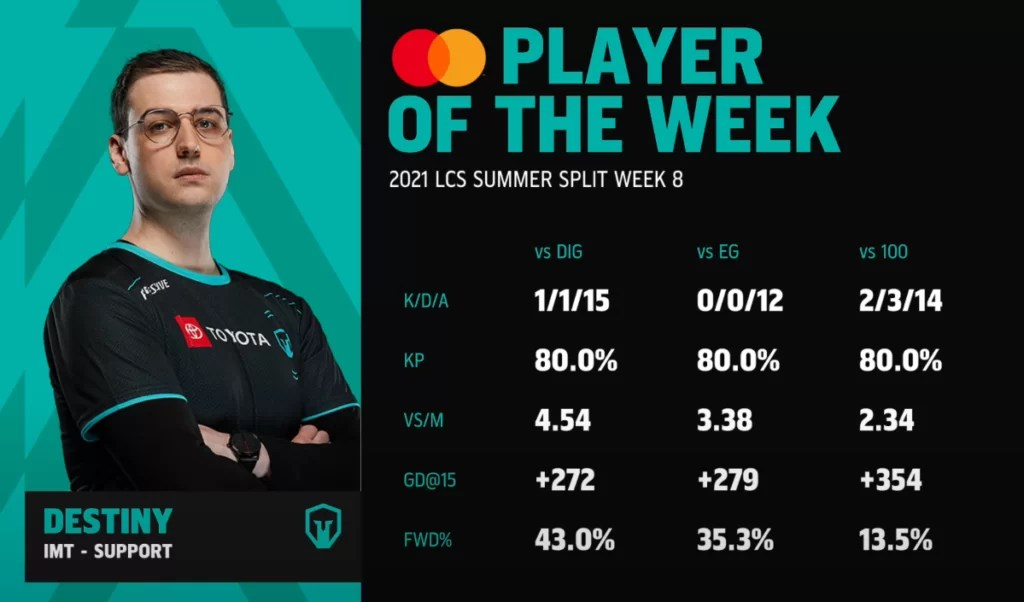 destiny lcs player of the week
