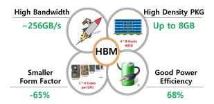 Hynix-HBM-24-e1412091427780