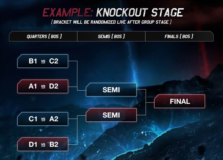 Draw_Graphic_Bracket
