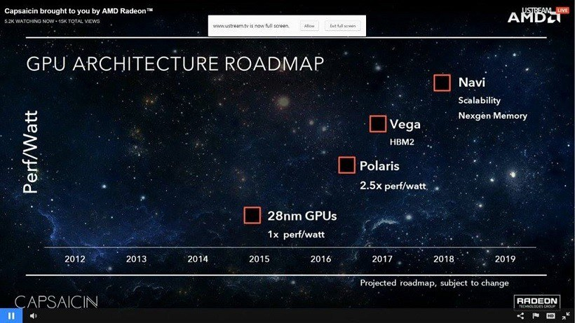 Vega-and-Navi-being-produced-by-AMD