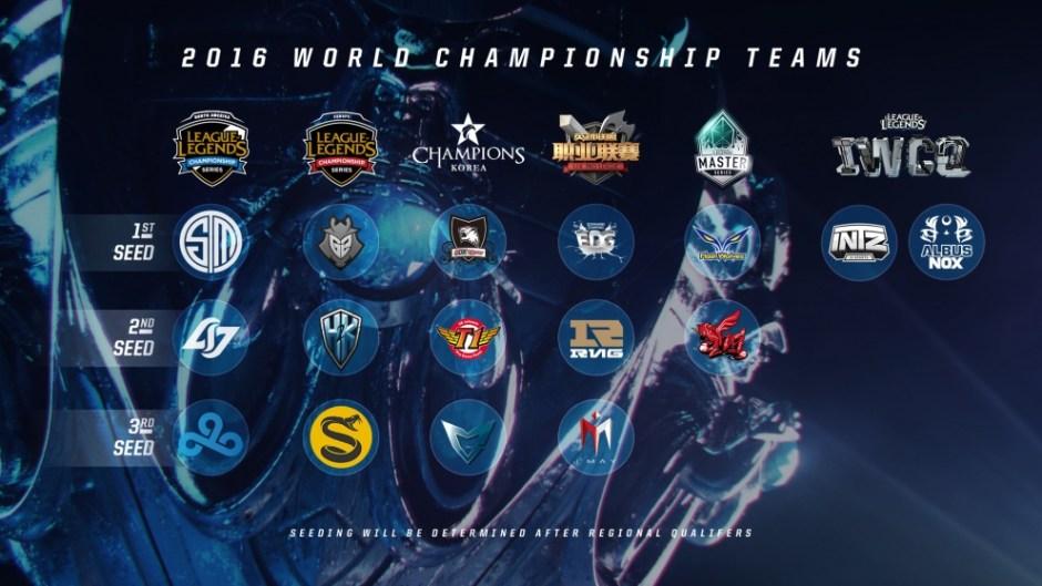 worlds-teams