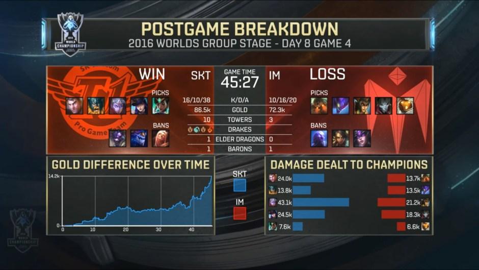 skt-vs-im-game-stats