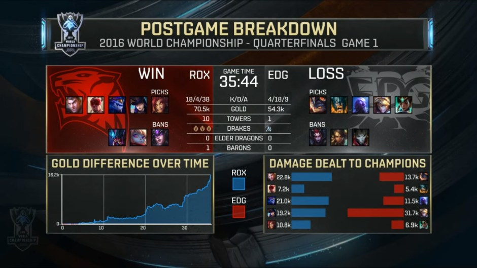 end-game-stats-g1