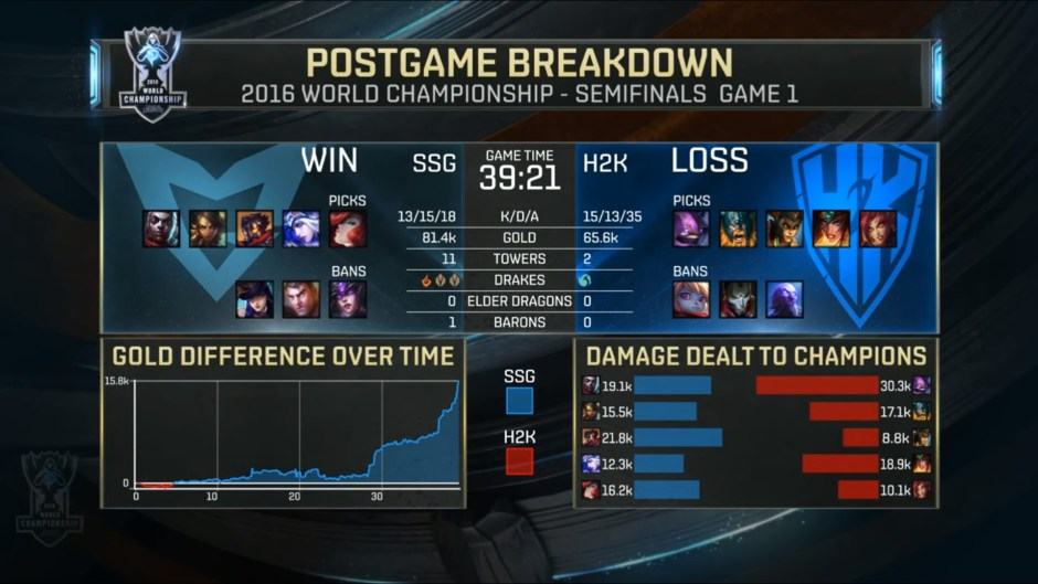 end-game-stats-game-1