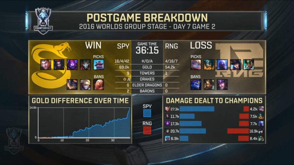 gold-stats-game-2