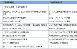kiseki-jikanjiku-siryo_14060900