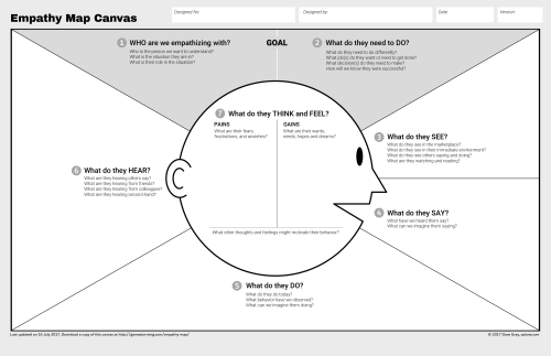 small resolution of download the empathy map canvas
