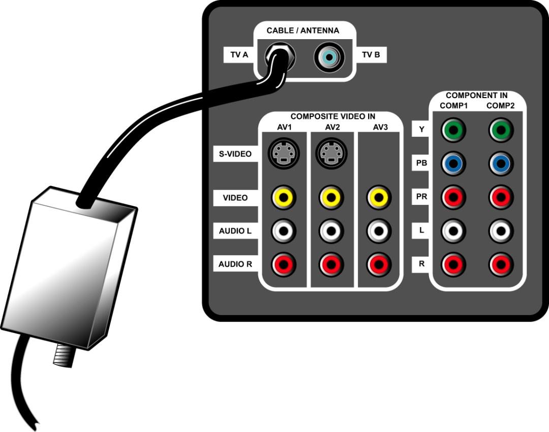 rca tv hook up diagrams how to connect hook up sega genesis model 2     gametrog  how to connect hook up sega genesis