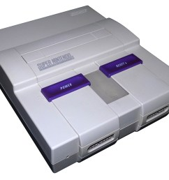 how to hook up your super nintendo entertainment system [ 1200 x 958 Pixel ]