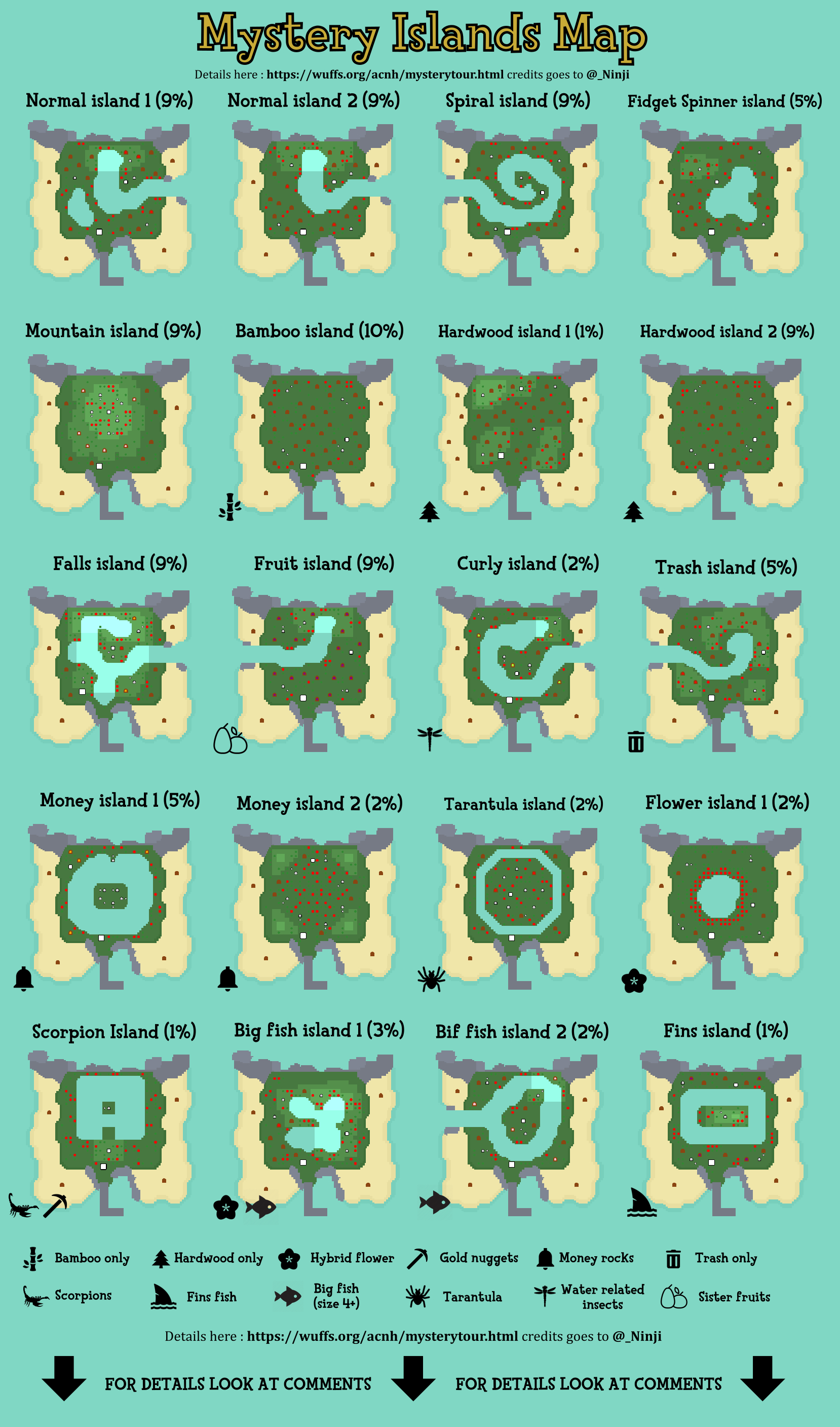 New Leaf Maps : Mystery, Island, Guide, Maps,, Types, Villagers, Animal, Crossing, (ACNH), GameWith