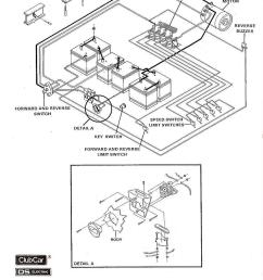 club car schematics 1982 club car 36v wiring diagram [ 1000 x 1335 Pixel ]