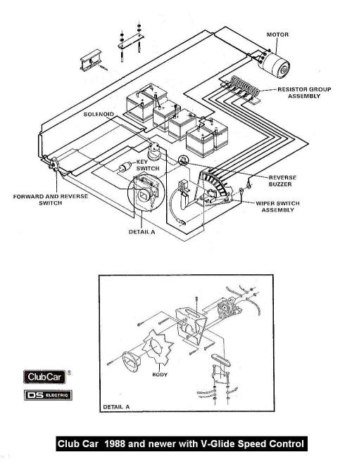 small resolution of 1989 club car wiring diagram