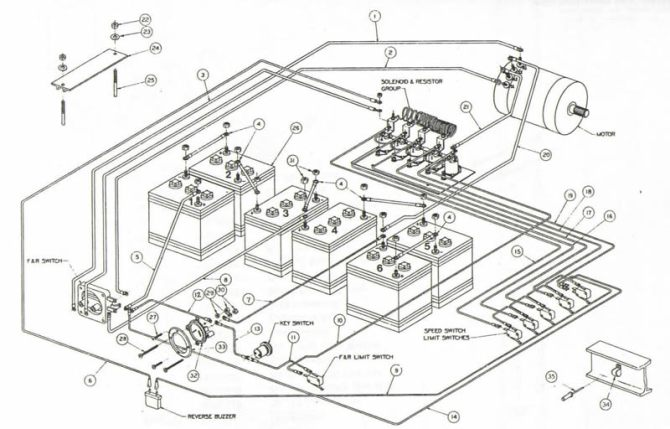 club car golf cart wiring diagram 48 volt  el camino wiring