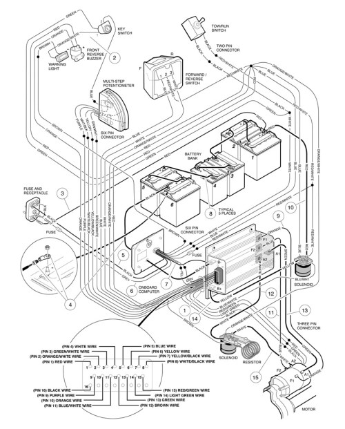small resolution of club car wiring diagram