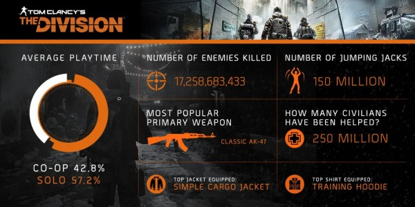 the division infographic