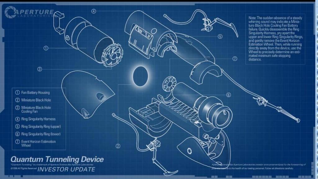 Portal Gun Blueprint