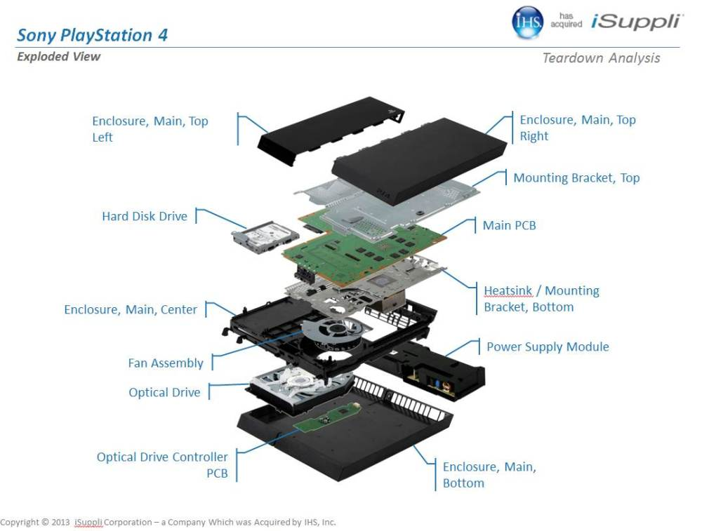 medium resolution of ps4 motherboard