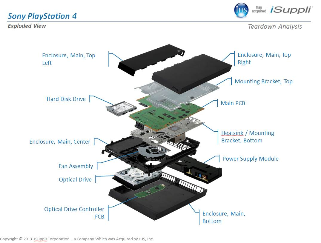 hight resolution of ps4 motherboard