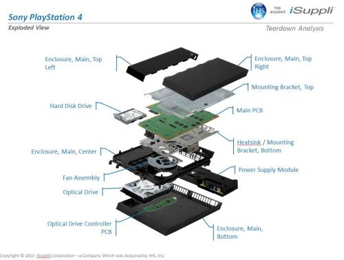 small resolution of ps4 motherboard