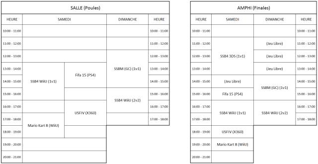 Programme des tournois en image