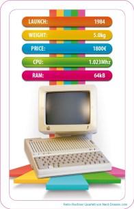 Mac IIc (Foto: Nerd Dreams)