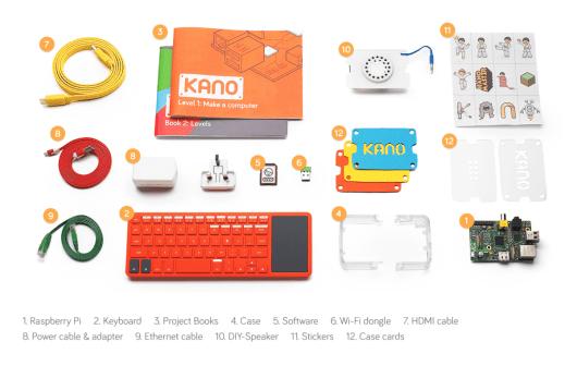 Der Inhalt des Kano-Sets (Foto: tn3.de)