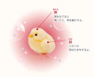 Dream Chick (Foto: Sega Toys)
