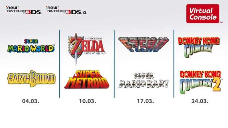 SNES-Spiele für New 3DS. (Foto: Nintendo)