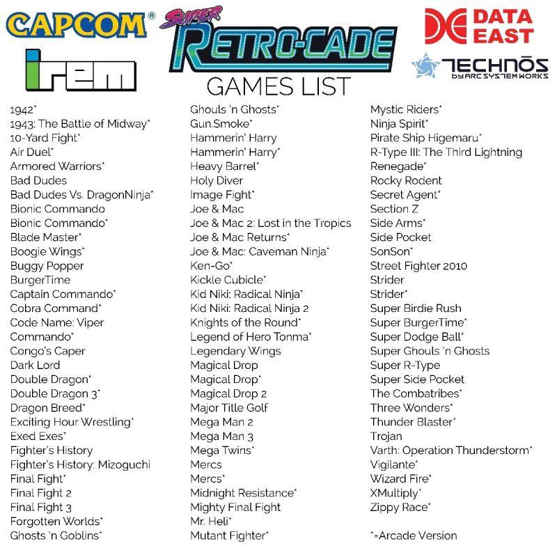 Die Spiele. (Foto: Retro-Bit)