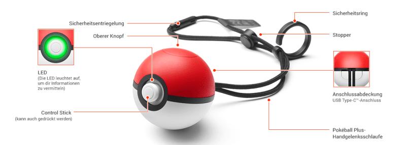So ist der Pokéball Plus aufgebaut. (Foto: Nintendo)