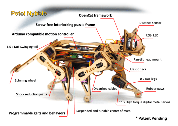 Daraus besteht die Roboterkatze Nybble. (Foto: Petoi)