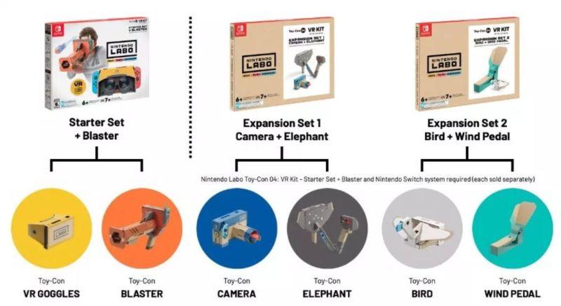 Erweiterung und Basis. (Foto: Nintendo)