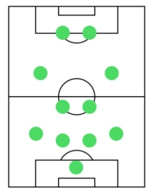Another 4-2-2-2 alt formation