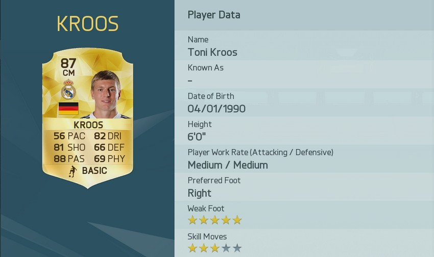 4 Toni Kroos Fifa 16 FUT die besten Passgeber