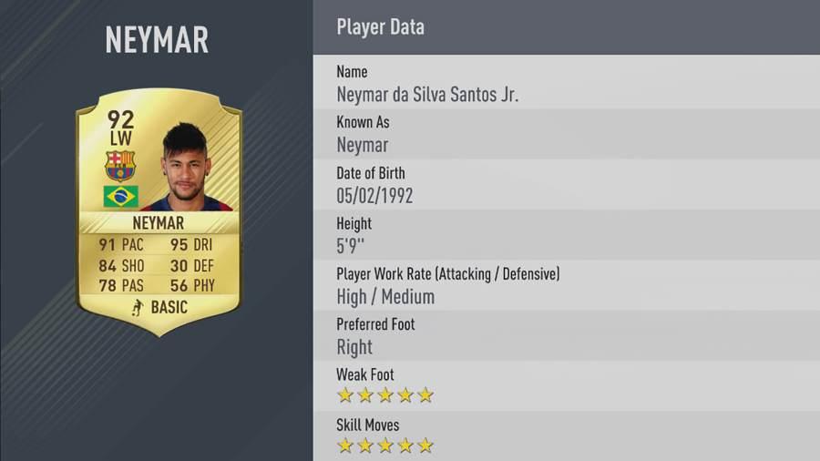 FIFA 17 Die 10 besten Spieler 1
