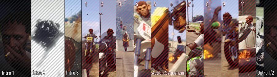 Grafik Inhalte des Videos - Editing GTA Ben Hur