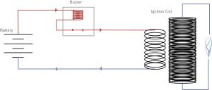 Ignition Coil Spark Generator – gammacephei