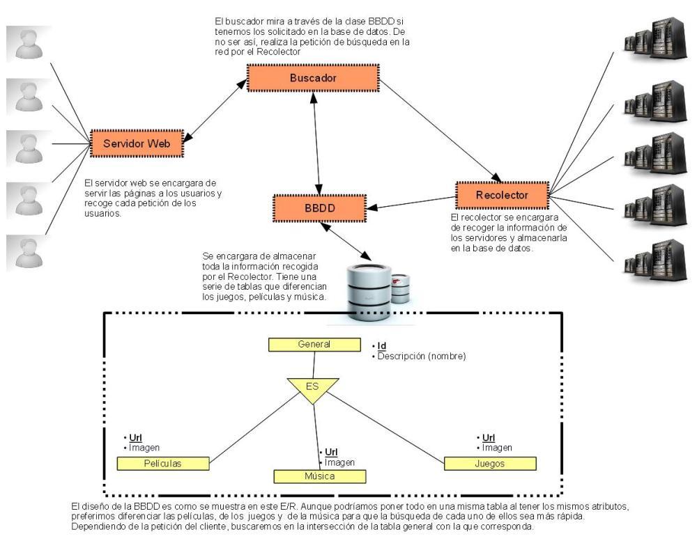 medium resolution of diagrama de despliegue anuncios