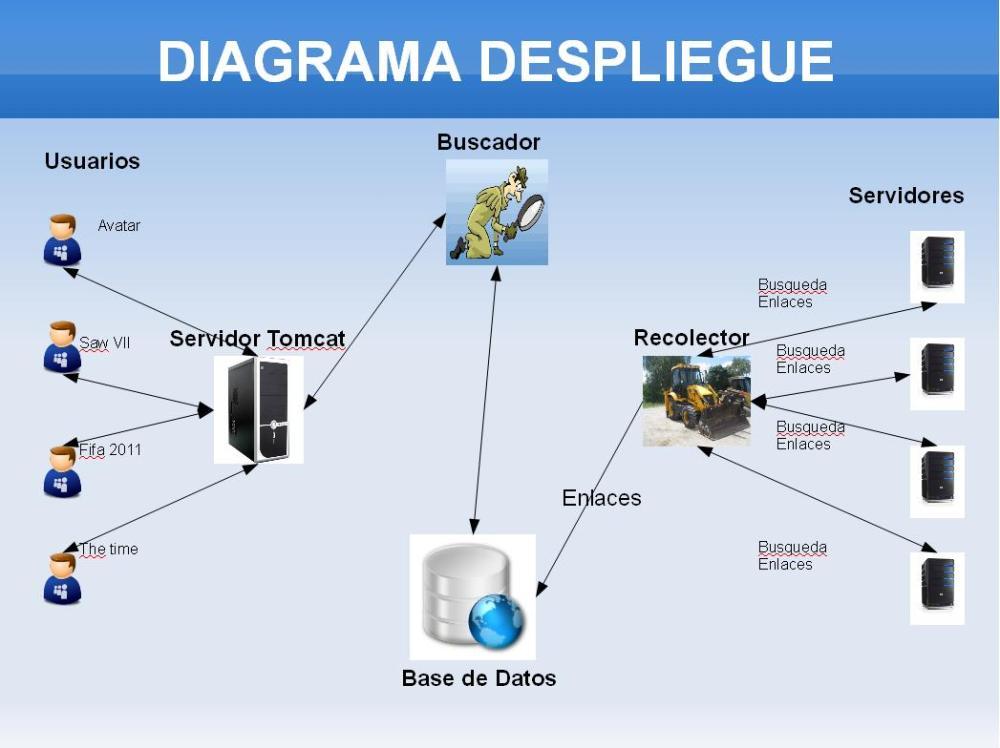 medium resolution of el recolector