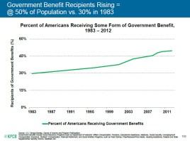 más gente cobrando ayudas sociales