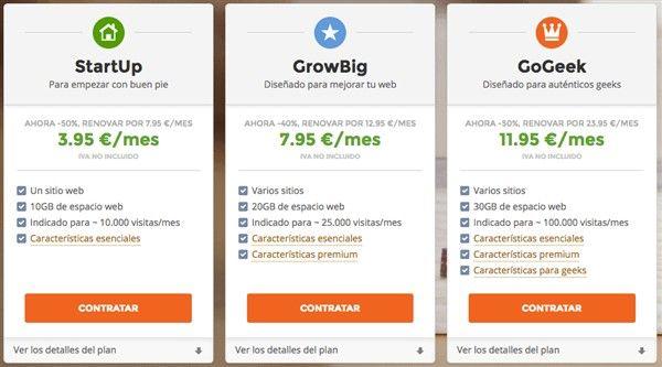 precio Siteground en España