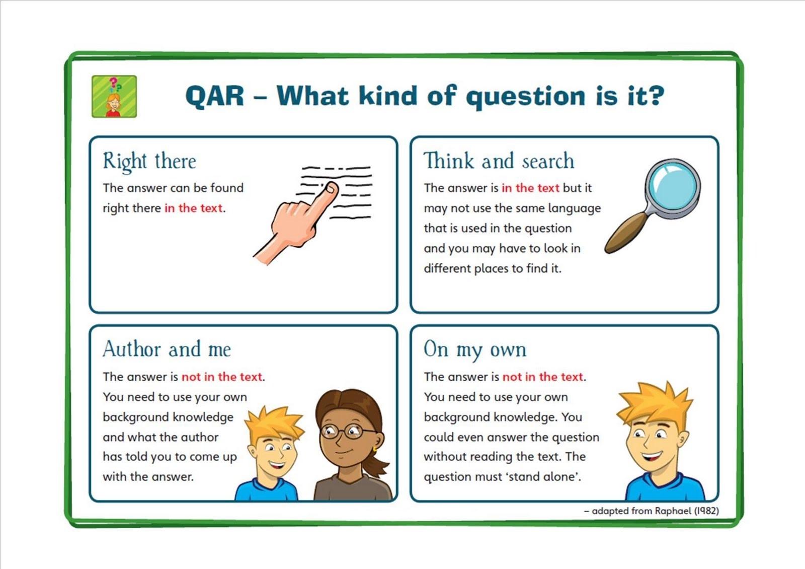 Qar A Reading Comprehension Strategy By Raphael And Au