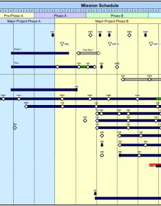 This is an example of  mission schedule gantt chart it shows multiple phases also software examples rh ganttcharts