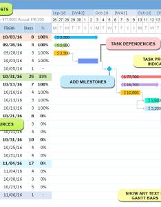 Gantt chart excel ribbon also free template download now rh ganttxl