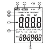 Manometer with Temp. Compensation (USB Communication)