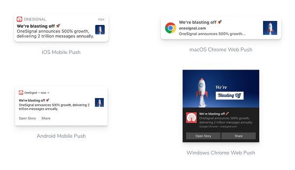 chiến dịch tiếp thị đa kênh qua thông báo đẩy