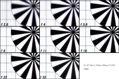 単焦点マイクロレンズ「Nikon(ニコン)Ai AF Micro-Nikkor 60mm f/2.8D」テスト