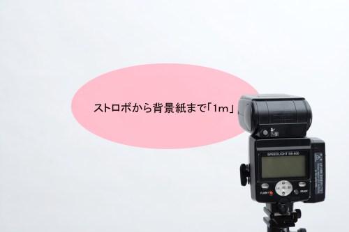 Nikon(ニコン)スピードライトSB-800で、実際のGN(ガイドナンバー)を測定