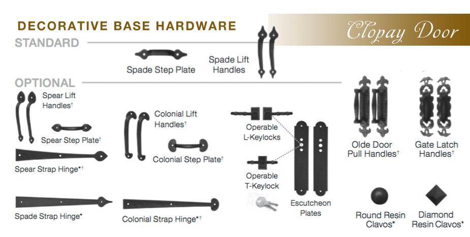 Decorative Hardware  GarageDoorsContractors