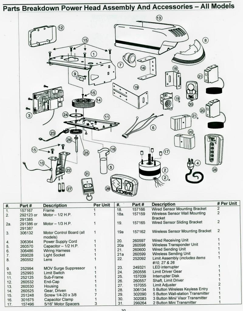 Motor Parts: Quantum Motor Parts